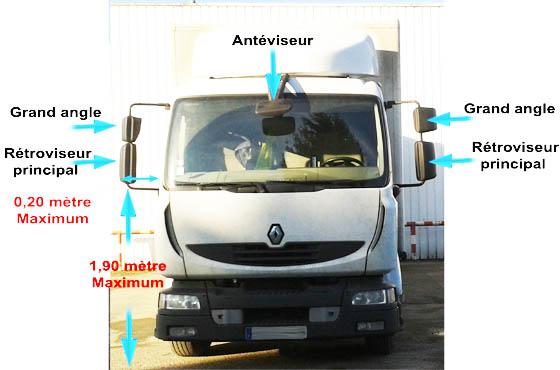 Rétroviseurs d'un camion
